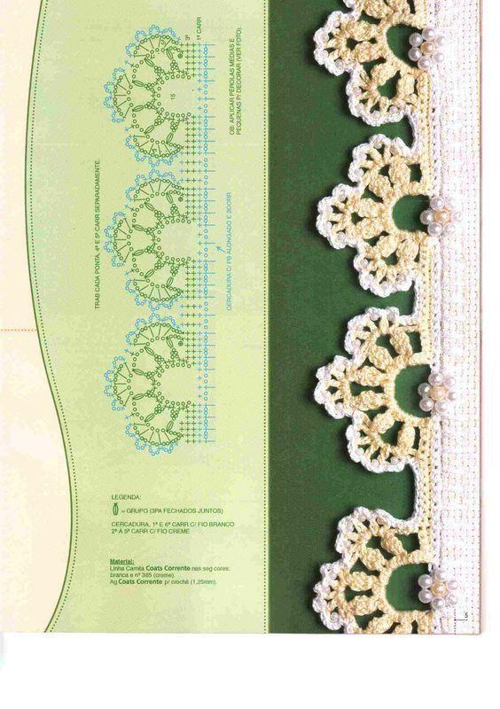 Bicos De Croche 47 Com Graficos E Passo A Passo Padroes De
