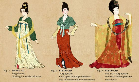 07~09.唐 -FASHION TIMELINE OF CHINESE CLOTHING- from http://nannaia.tumblr.com/post/42640184651/evolution-of-chinese-clothing-and-cheongsam-the: