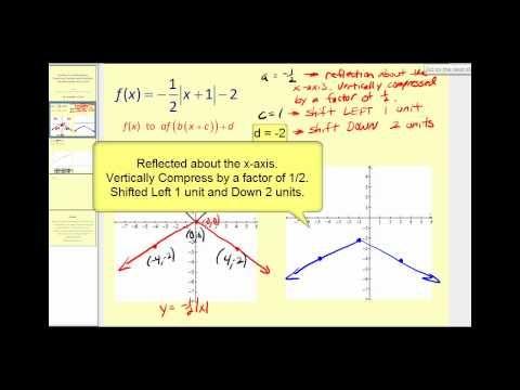 Algebra I | Khan Academy