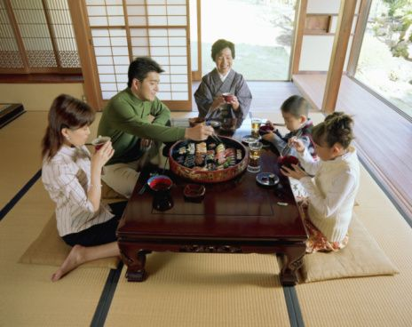 Take a close look at japanese culture and its intriguing for Lifestyle floor