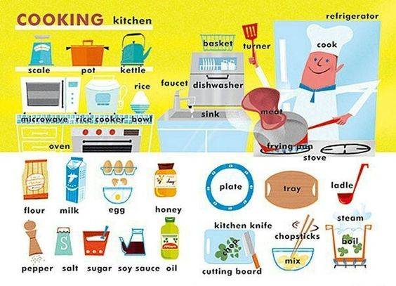 cooking words in english ile ilgili görsel sonucu