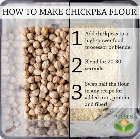 Chickpea flour can be swapped for half the flour in nearly any recipe ...