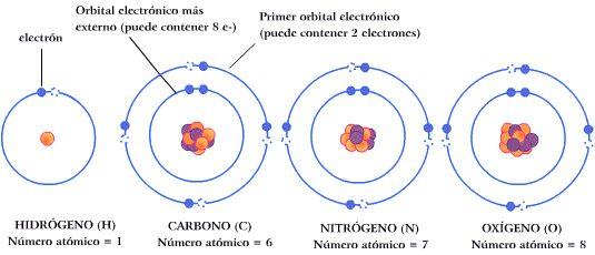 atomo.gif (535×230)