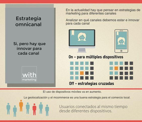 Estrategia Omnicanal #withmarketing #marketing #estrategia #omnicanal
