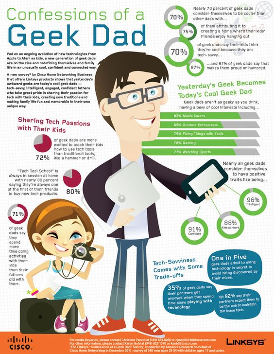 Confessions of a Geek Dad (or Mom)