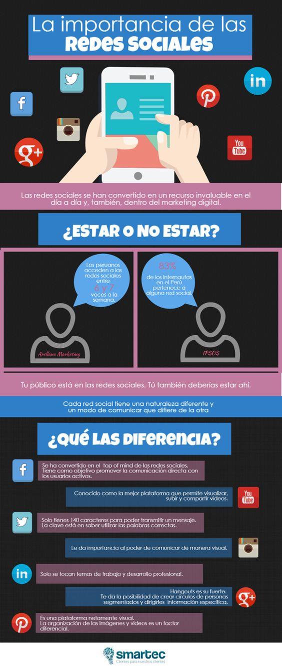 La importancia de las Redes Sociales #SocialMedia
