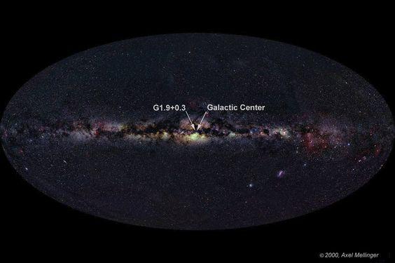 Milky Way NASA | Milkyway