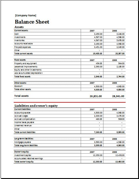 Assets and Liabilities report balance sheet DOWNLOAD at http\/\/www - opening balance sheet template
