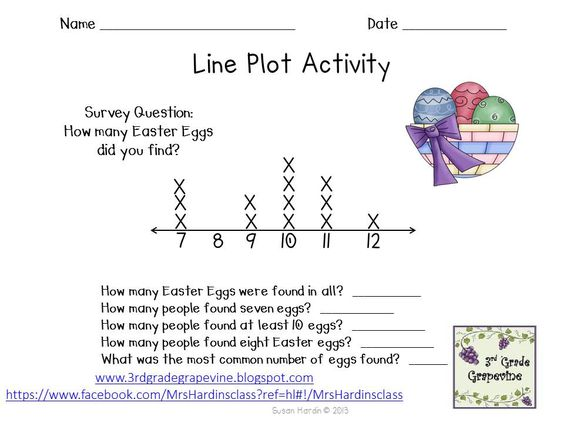 Making A Line Plot Worksheet – Line Plot Worksheets