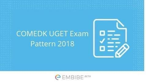 Comedk Exam Pattern 2020 Marking Scheme Exam Mode Duration Marking Scheme Exam Question Paper