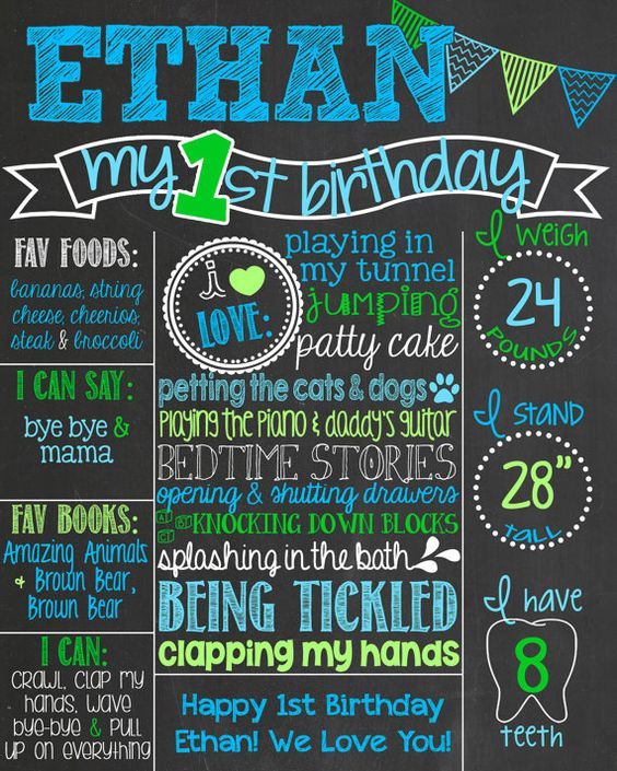 Chevron Blue And Green First Birthday Chalkboard Poster