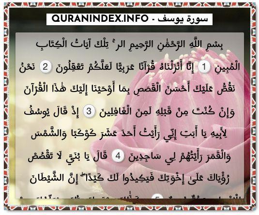 12 Surah Yusuf سورة يوسف Quran Index Search In 2020 Quran Search Reading