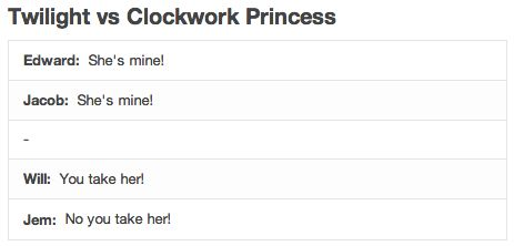 Twilight vs. Clockwork Princess... AND THIS IS WHY THERE ISNT EVEN ARGUING WHY TID IS ABOVE ALL LOVE STORIES
