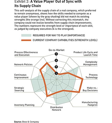 7+ Company Analysis Report Templates