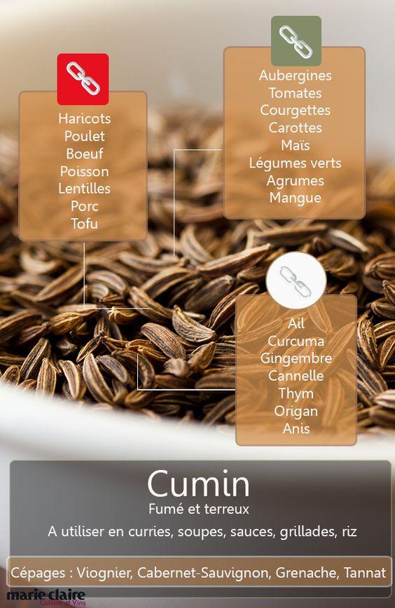 Comment utiliser le cumin en cuisine comment love it and love - Comment utiliser le purin d ortie ...