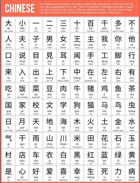 36+ Tatouage chinois signification francais trends