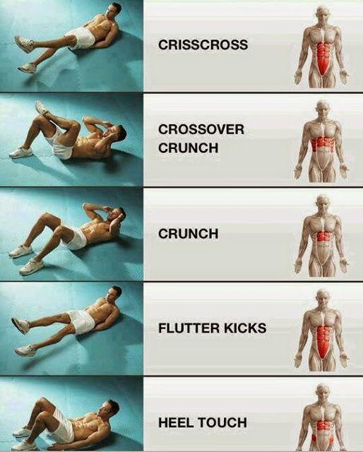 Blog Dicas Da Su Exemplos De Abdominal Full Ab Workout Abs Workout Exercise