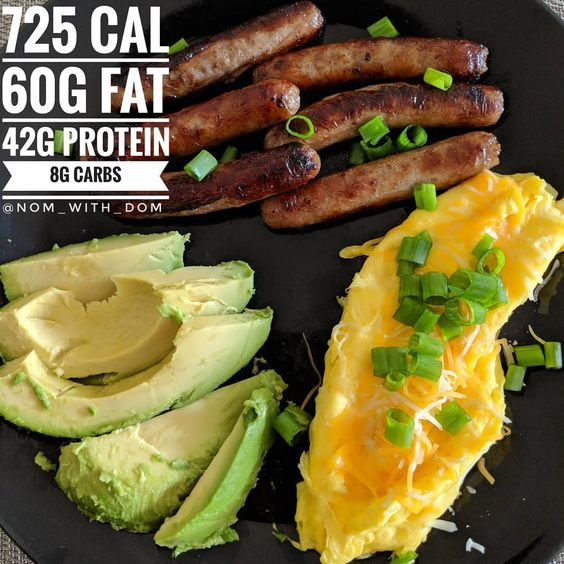 #Keto Sausage Egg and Cheese Breakfast. . . .  Ingredients:  6 breakfast sausages (Johnsonville) 2 eggs 1/2 medium avocado 1oz cheddar cheese Chopped chives  #Macros  725 Calories 60g Fat 42g Protein 8g Carbs  Enjoy.  #keto #ketosis #ketodiet #ketomeals #