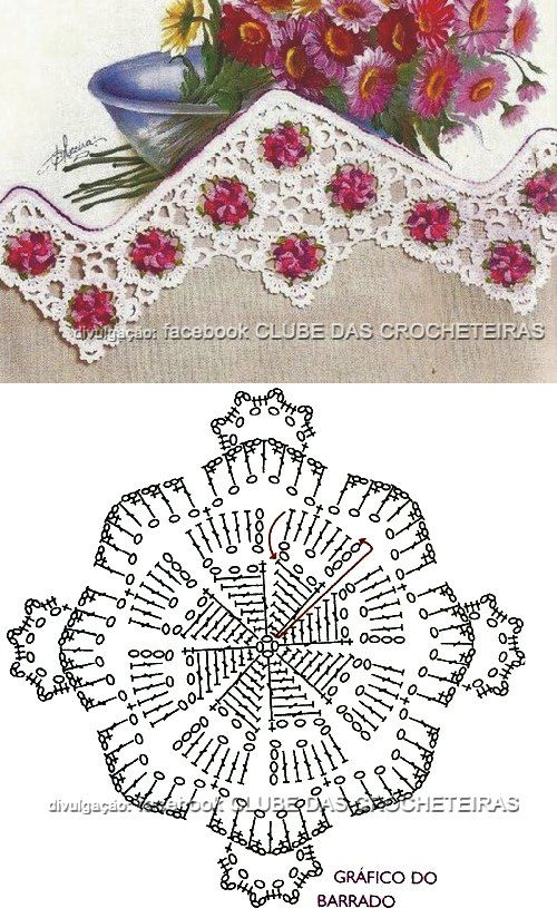Luty Artes Crochet: Barrados com gráficos.: