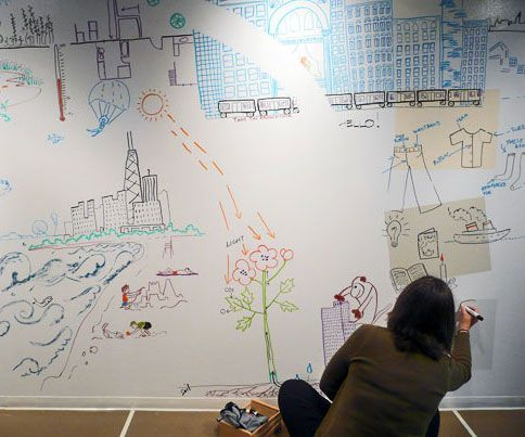 Dry Erase Board Wall Paint Turn The Walls In Your Home