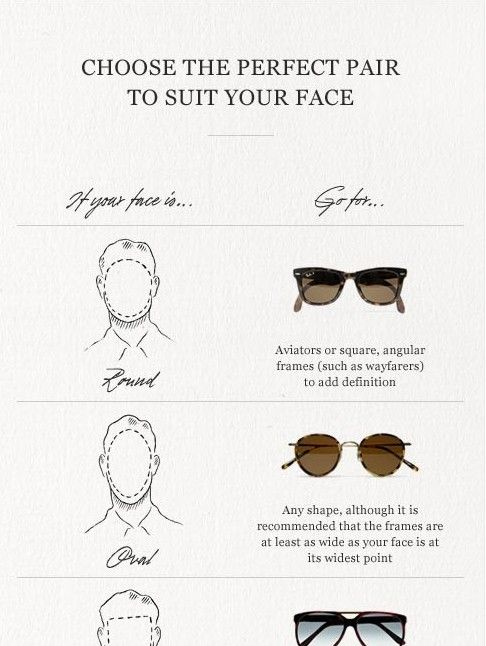 Sunglasses, Faces and Face shapes on Pinterest