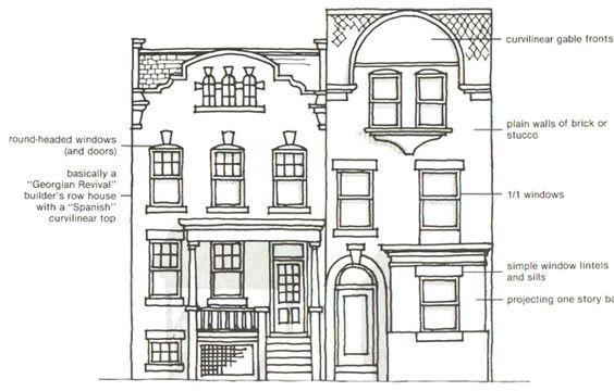 architectural styles represented in LeDroit Park: Spanish revival | #DC