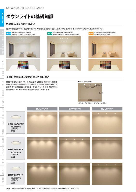 ダウンライト 壁からの距離 明るさ 基礎知識 イメージ