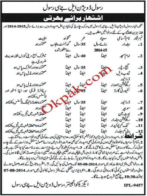 Baledar Job, Amam Masjid, Driver Jobs, Sweeoer, Security Guard - security guard job description
