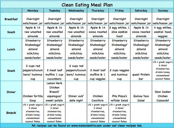 Read Our Weight Loss Reviews Lose weight in 4 weeks meal plan
