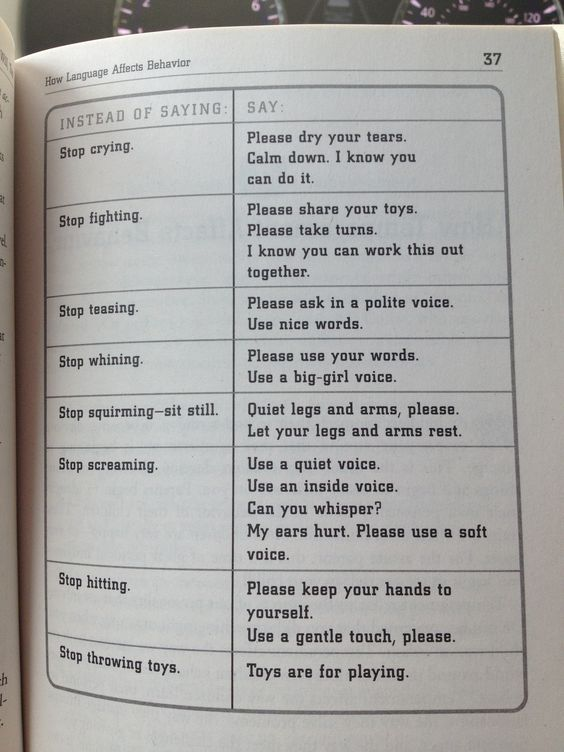 @Mackenzy Longley A good list to pass along to others. Focus on the behavior that you DO want not what you don't want.  Good parenting skills :)