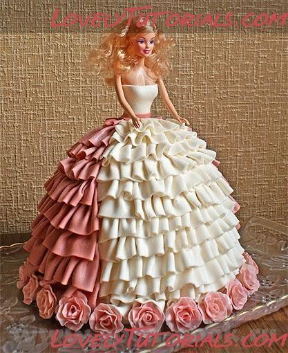 Изготовление тортов в виде куклы