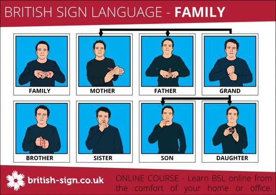 British Sign Language Family Signs