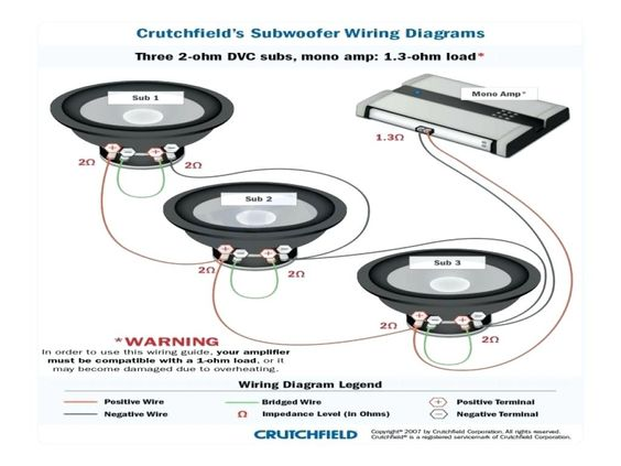 subwoofer wiring diagrams dual voice coil library with 1 ohm diagram |  subwoofer wiring, subwoofer, car audio installation  pinterest