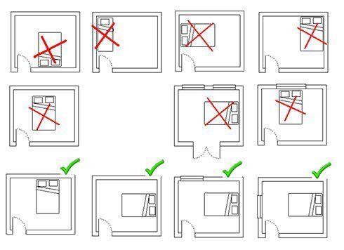 Position Lit Sommeil Mit Bildern Feng Shui Schlafzimmer