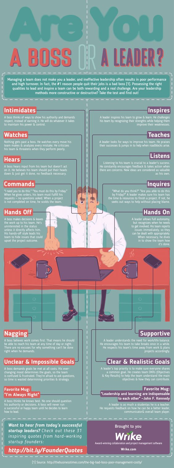 http://www.innerdrive.co.uk/education/resources.aspx  Are You a Boss or a Leader #infographic #Business #Leader #Leadership