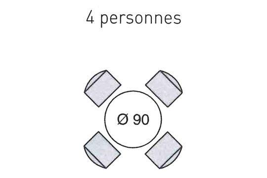 Cuisine ou salle manger quel espace pr voir pour une - Diametre table ronde 4 personnes ...