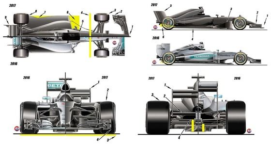 how to draw a f1 car 2017