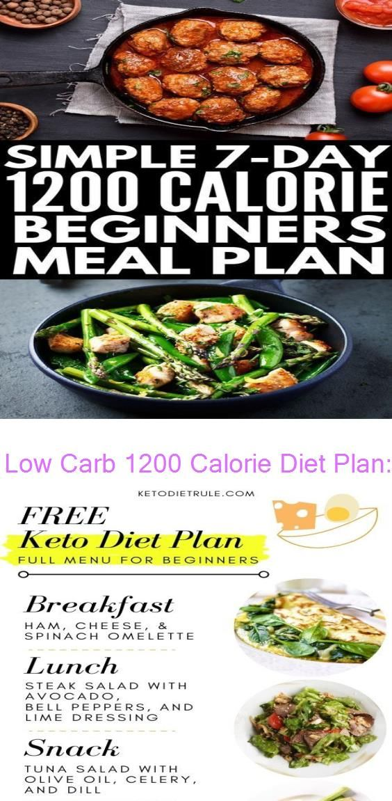 Low Carb 1200 Calorie Diet Plan 7 Day Meal Plan For Serious Results How To Lose Ten Pounds In One Week Best Diet In 2020 1200 Calorie Diet Plan 7 Day Meal Plan Meals