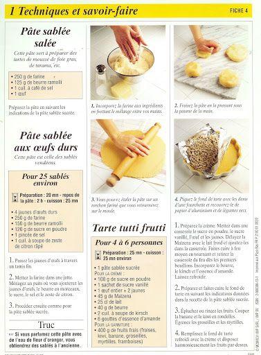 Les Tartes - Book - Tortas Doces Francesas - Biblioteca de Gastronomia - Receitas e Tecnicas - Picasa Web Albums