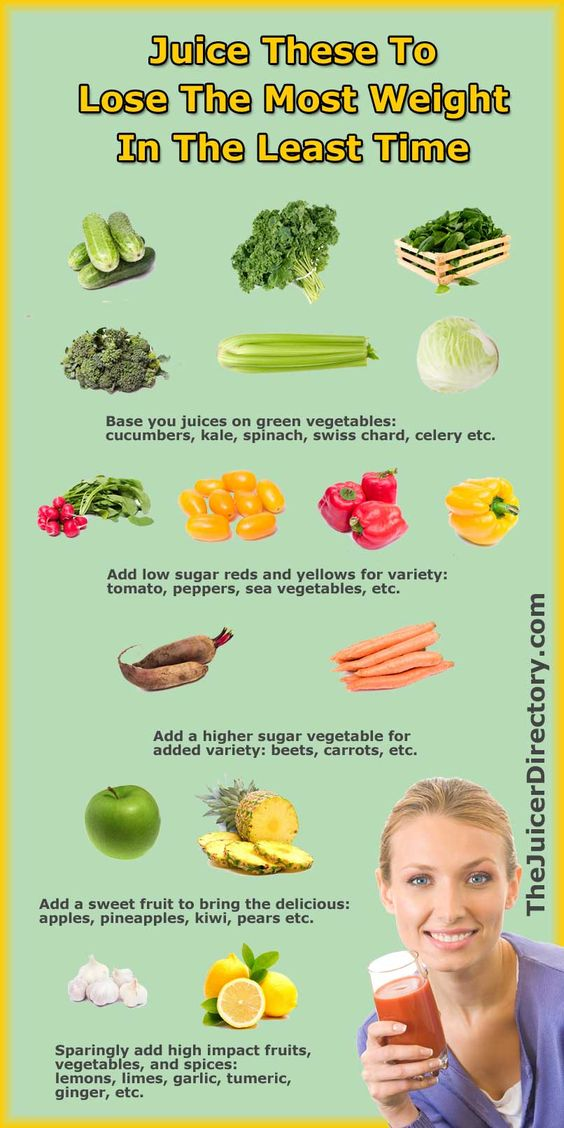 Juicing For Weight Loss? Juice these, not those, and see what else you don't…