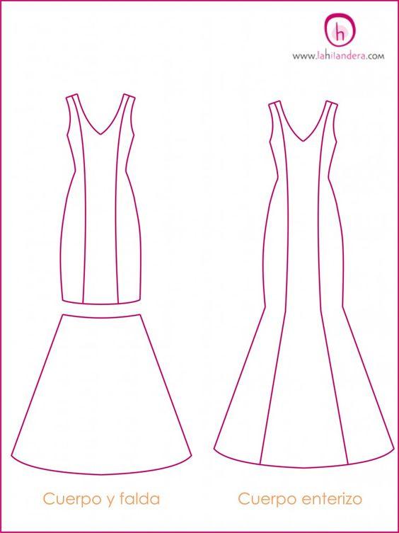 Tipos de trajes de flamenca 1 | La Hilandera Mercería y Labores