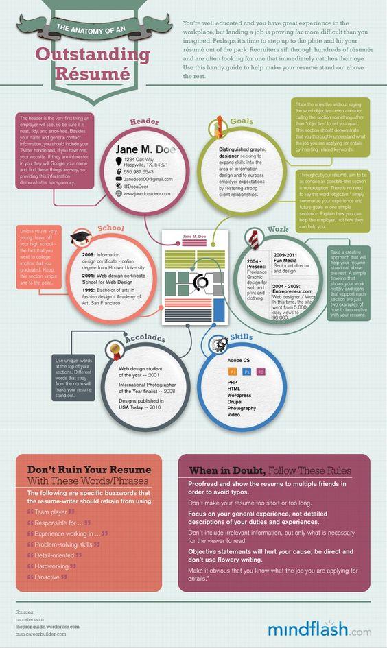 Creative Marketing Resumes | Resume | Pinterest | Creative
