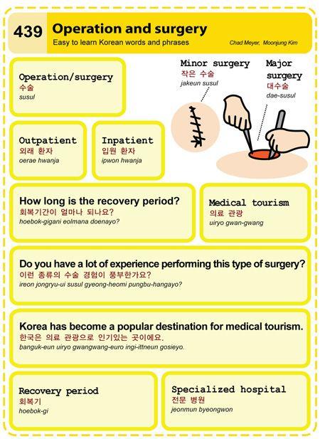 Easy Conversational Korean – 439 | Learning Korean & Lovin' Korea