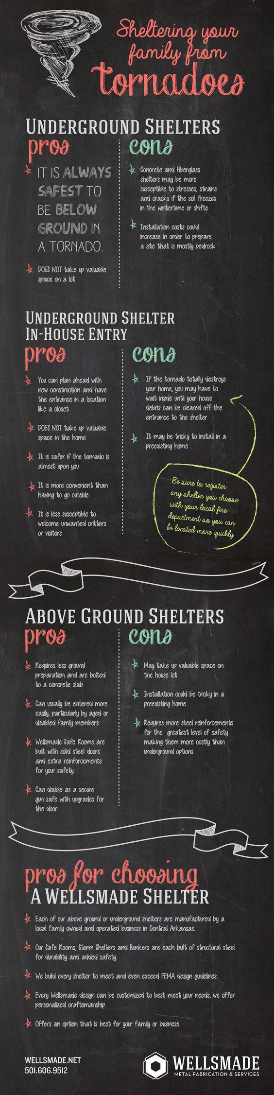 Underground VS Above Ground Storm Shelters