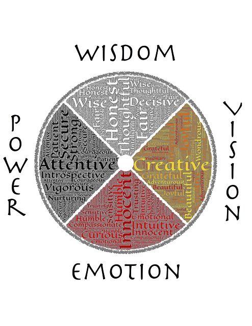 Coaching juegos e inteligencia emocional