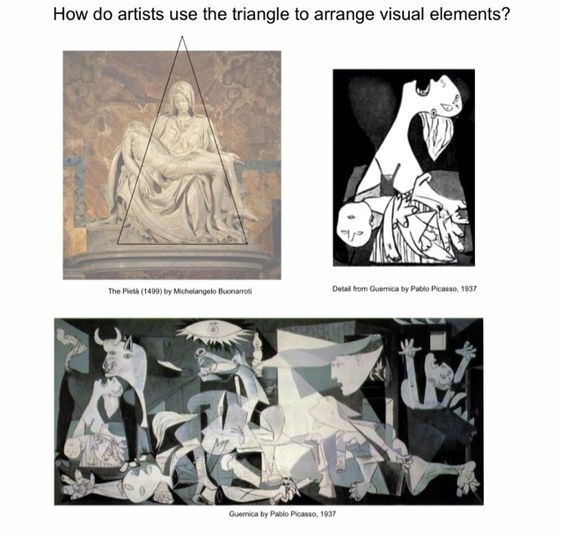 The Helpful Art Teacher: Imitation and transformation: How artists learn