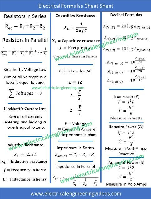 13 Electrical Formulas Cheat Sheet For Engineers Basic Electrical Engineering Electrical Engineering Projects Electrical Engineering Books