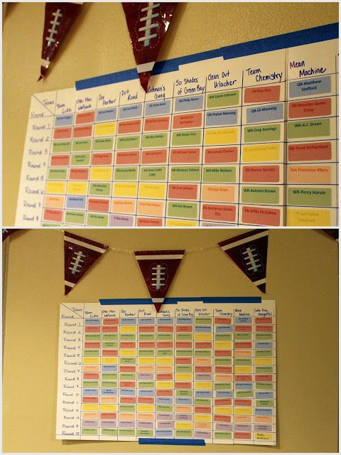 The Pink Flour: Parties - Fantasy Football Draft Party