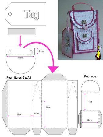 gabarits. Black Bedroom Furniture Sets. Home Design Ideas