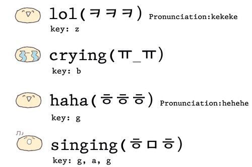 Image Result For Bts Names In Hangul Korean Words Learning Korean Writing Korean Language Learning